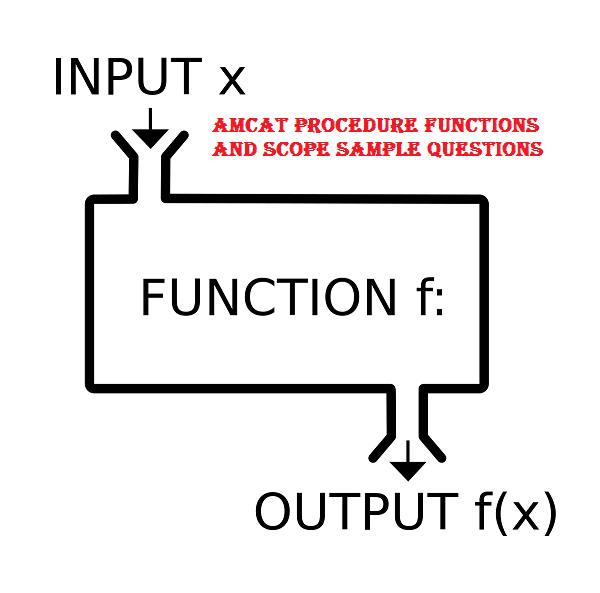 AMCAT Procedure functions and scope Sample Questions
