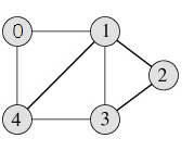 AMCAT Questions on Data Structure (Arrays, Linked Lists, Trees, Graphs)