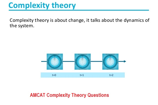 AMCAT Complexity Theory Questions